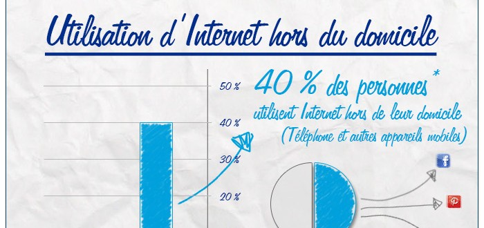 infographie-viseo-1