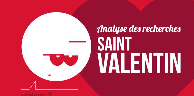 analyse-des-recherches-sur-la-saint-valentin