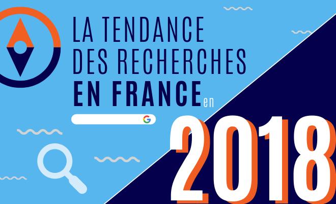 Tendance des recherches en France en 2018